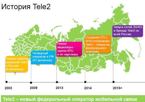 история теле2 на карте