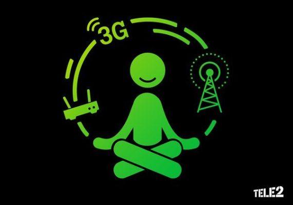 настройка пакета интернета