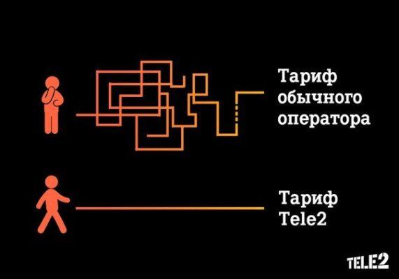 прямой тариф теле2